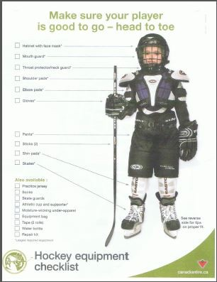 Equipment_Checklist(1).JPG
